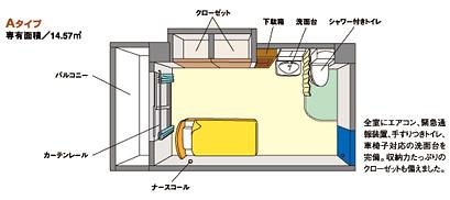 ジョイライフ鴨居(介護付有料老人ホーム)の画像(4)