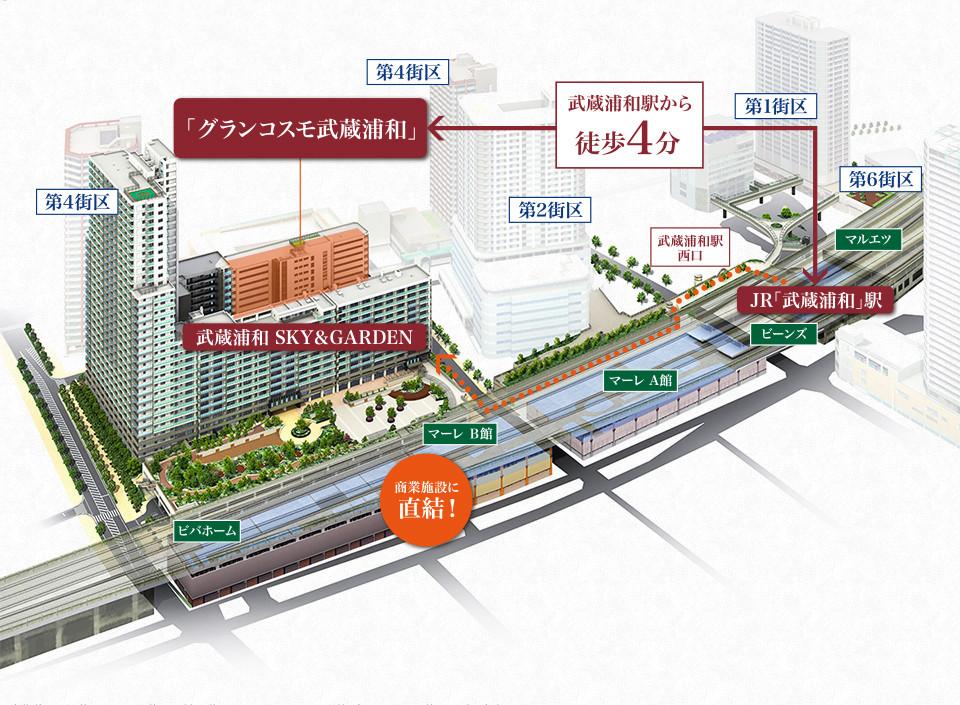 グランコスモ武蔵浦和(シニア向け分譲マンション)の画像(9)周辺イメージ